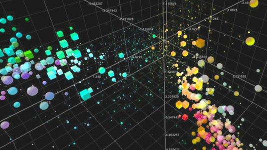 多维数据可视化