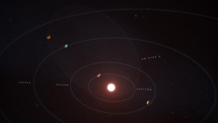 Exoplanet orbit