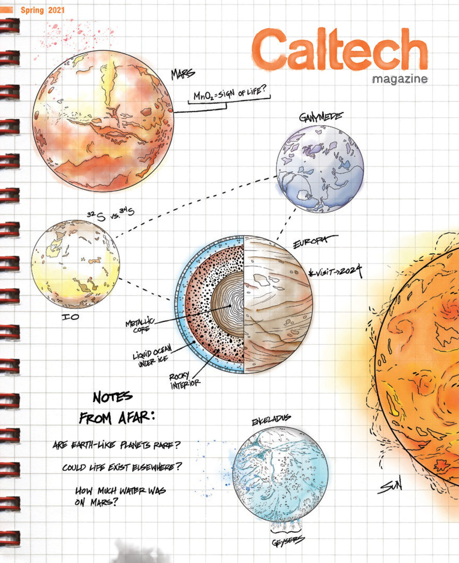 cover of the Spring 2021 issue of Caltech magazine