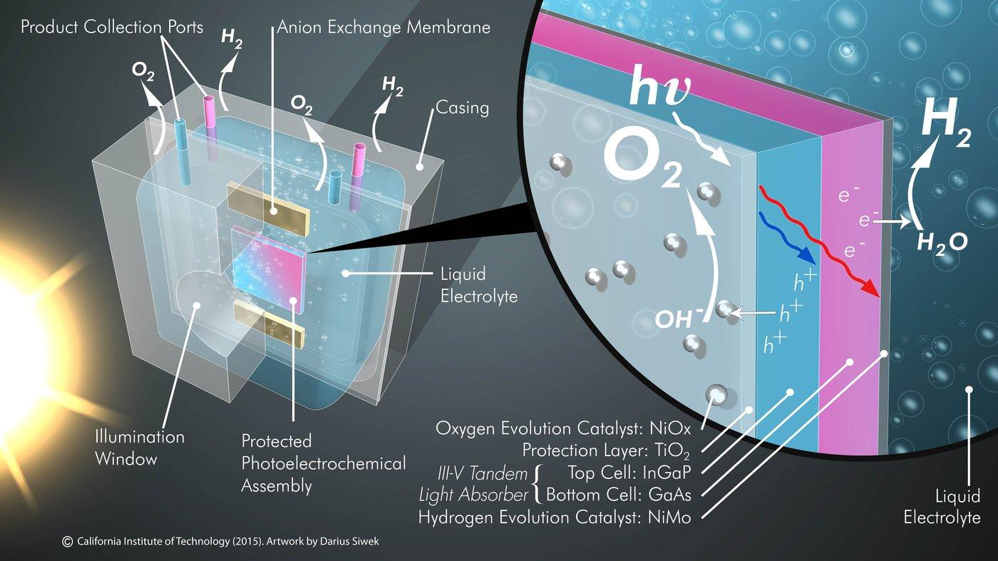 JCAP Photoanode