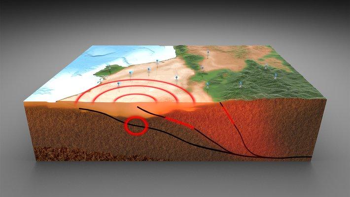 Graphic representation of measuring a fault's strain
