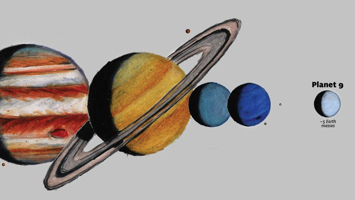 Planets to scale