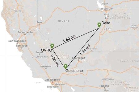 Map of STARE2 detectors