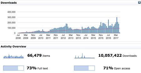 Log shows current download count exceeds 10 million