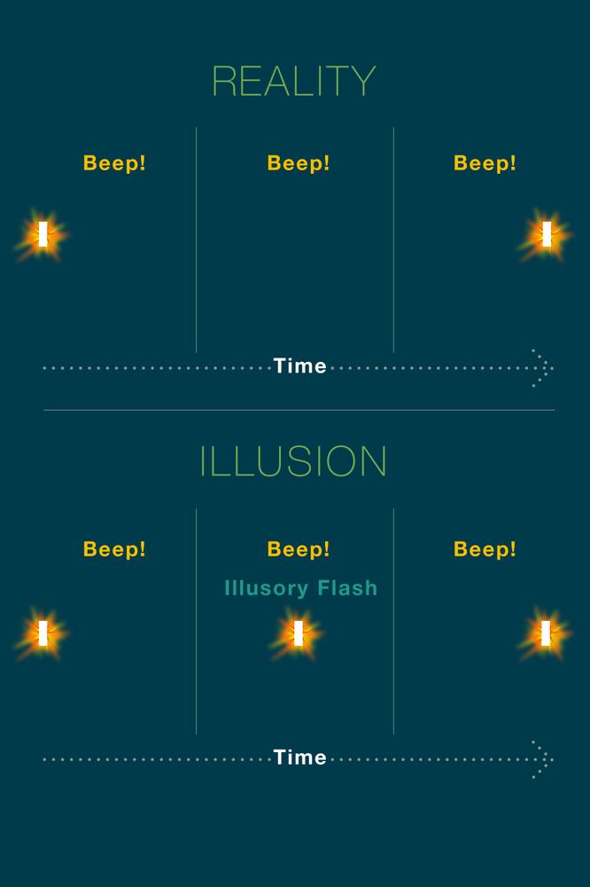 Optical illusion diagram