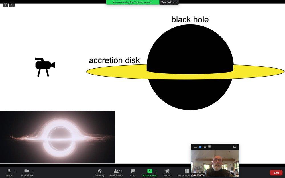 Black hole accretion disk